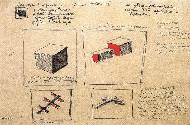 Kazimir Malevich. Table 1. Formula of Suprematism 1913