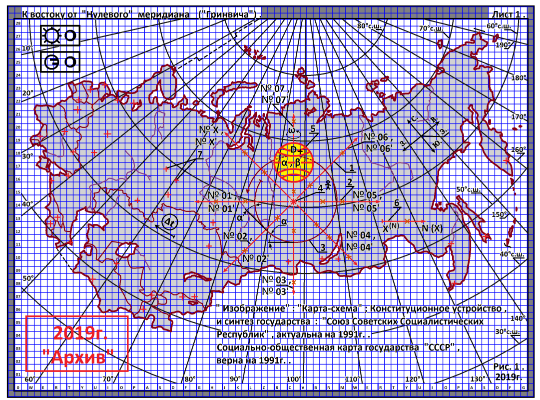 """Arthur Gabdrupes. """"Image"""": """"Map-scheme""""; The constitutional structure and synthesis of human activities of the state of the USSR, 1991 . PS """"Archive"""", 2019 (2)"""