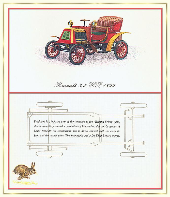 Лионель Моррис. Серия ретро-автомобили. 1899 Рено