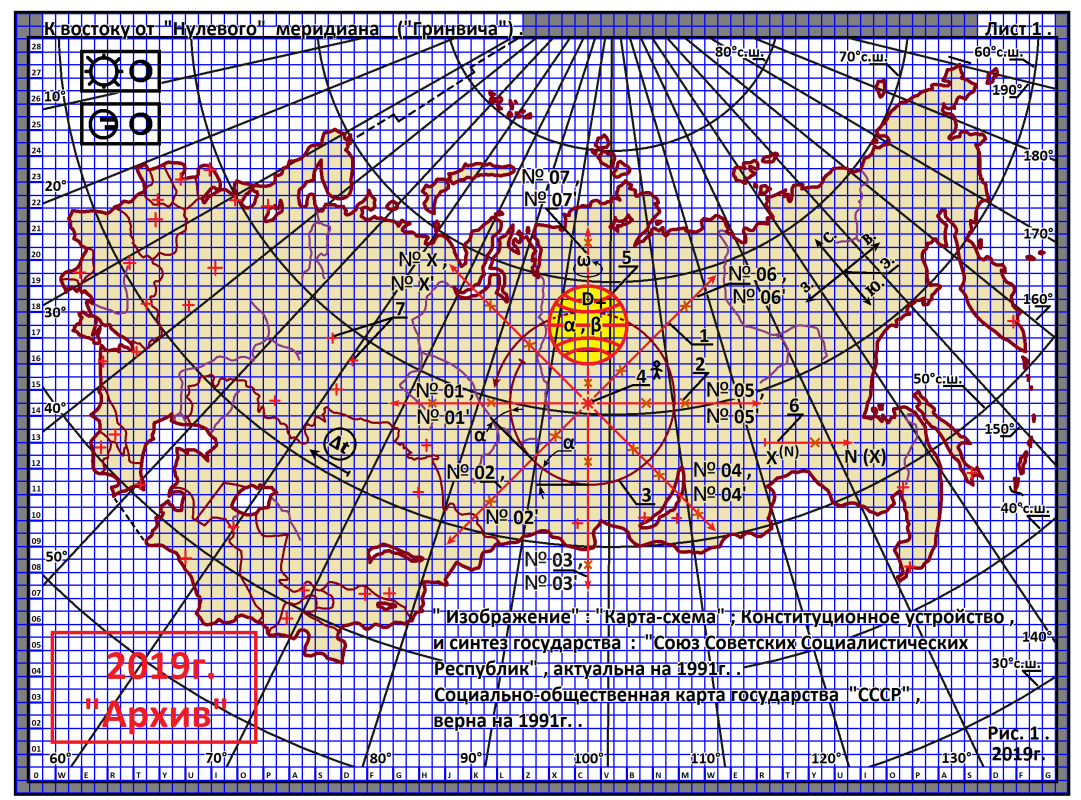 """Arthur Gabdrupes. """"Image"""": """"Map-scheme""""; The constitutional structure and synthesis of human activities of the state of the USSR, 1991 . PS """"Archive"""", 2019 (s2)"""