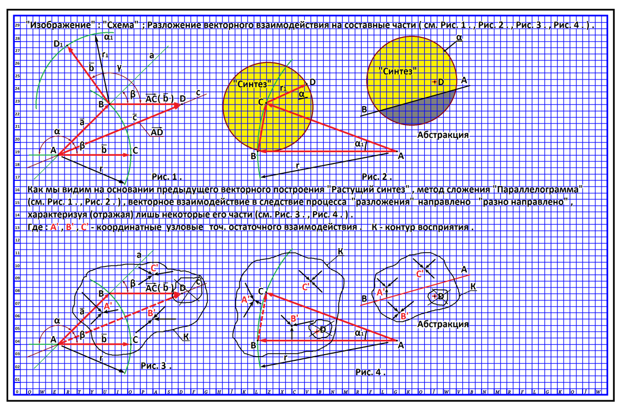 "Arthur Gabdrupes. ""Image"": ""Scheme""; '' Decomposition of vector interaction into components ''. (s)"