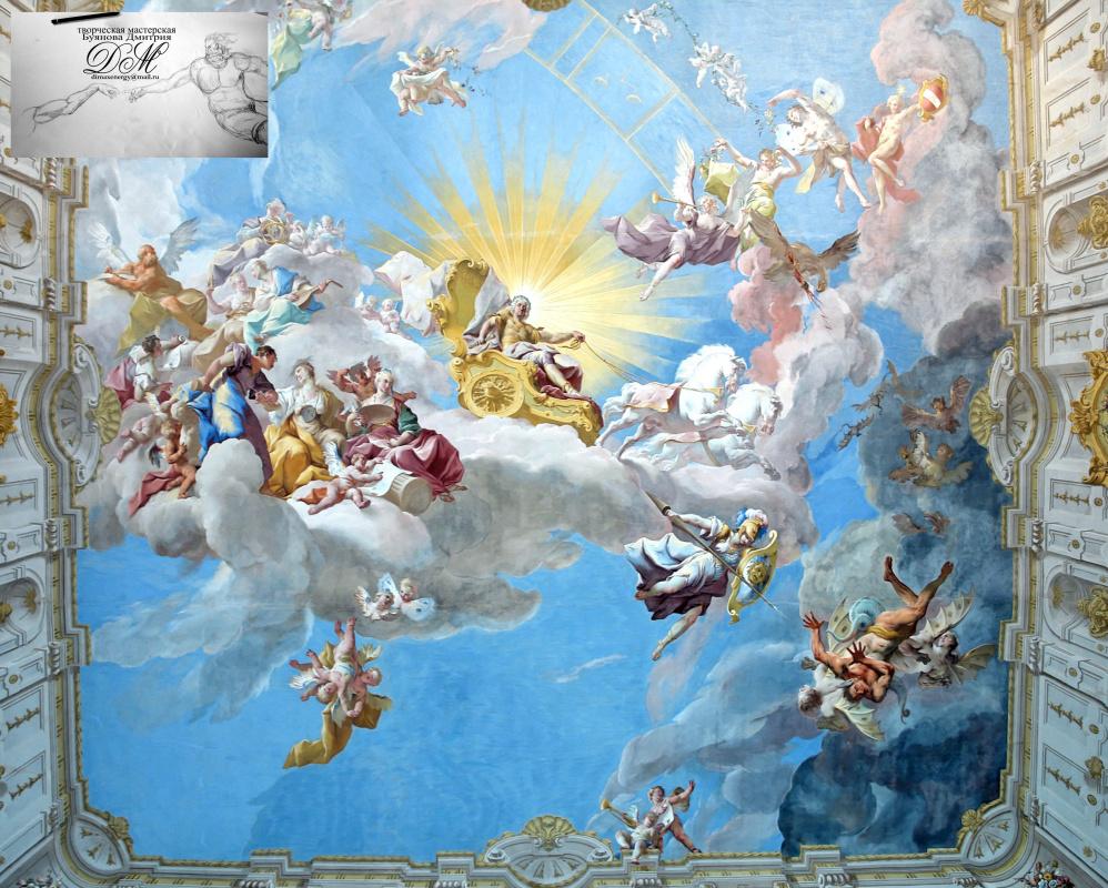 Дмитрий Юрьевич Буянов. Decor. Painted ceiling