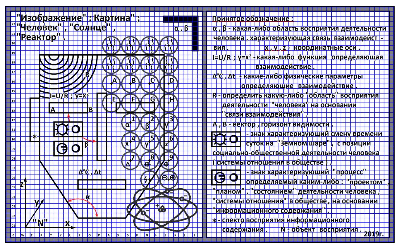 "Arthur Gabdrupes. ""Image"": ""Picture""; ""Man"", ""Sun"", ""Reactor"", 2019 . (one)"