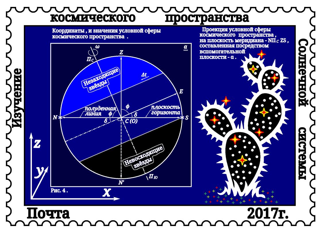 """Артур Габдраупов. """"Изображение"""" : """"Картина"""" : """"Инсталляция"""" на тему ; Изучение космического пространства """"Солнечной системы"""" , 2017г. , 2018г. ."""
